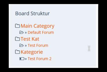 Sidebar Box 'Forumsstruktur'